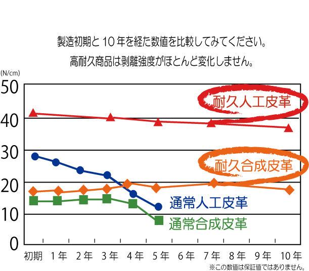 剥離グラフ.jpg